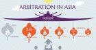 Arbitration in Asia